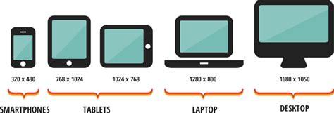 imagenes responsivas html p 225 ginas web responsivas adaptadas a todos los dispositivos