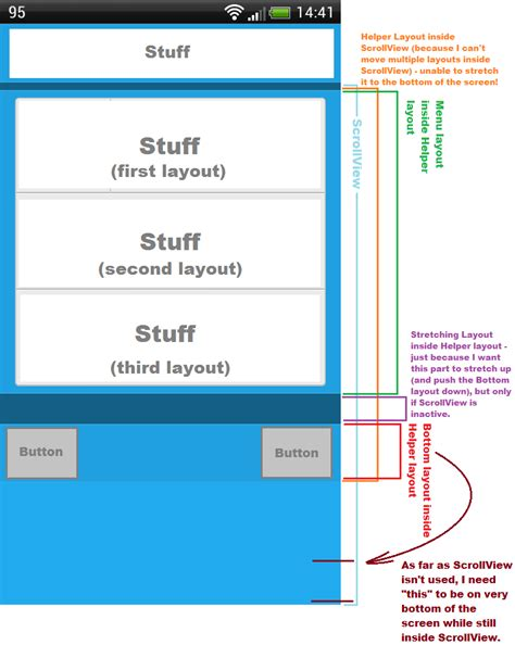 scrollview layout gravity android how to force a linear layout to the bottom of