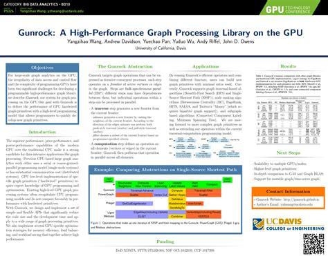 pattern matching gpu big data analytics conference posters gtc 2018