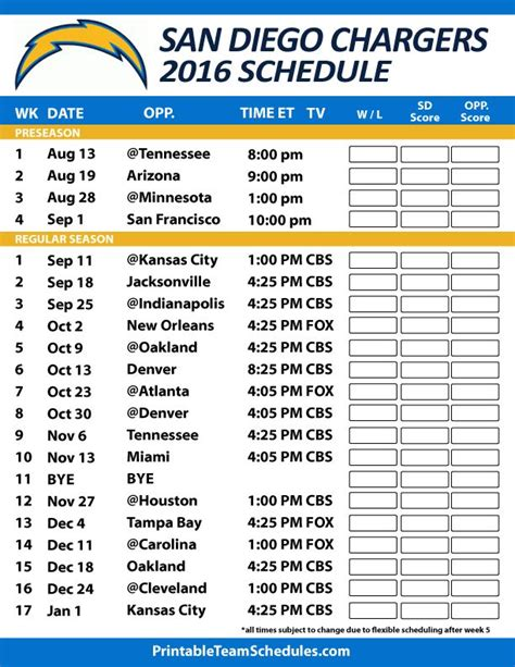 chargers achedule 1000 ideas about atlanta falcons schedule on