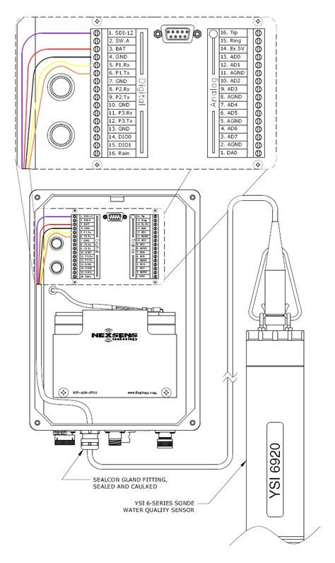 2wire rs485 wiring diagram rs 422 wiring diagram elsavadorla