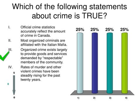 ppt which of the following statements about crime is