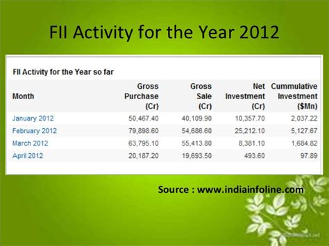 Essay On Fdi And Fii by What Is The Difference Between Fdi And Fii Mccnsulting Web Fc2