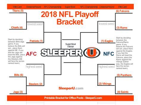 printable nfl playoff schedule bracket 2018 printable nfl playoff bracket sleeperu fantasy