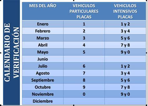 calendario 2016 de verificacion vehicular en guadalajara verificacion vehicular jalisco 2016