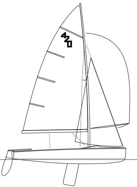 dessin bateau laser file 420 dinghy svg wikimedia commons