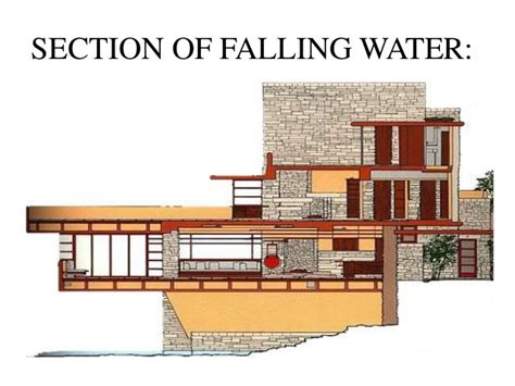Southern Home Interior Design by Casestudy Of Falling Water