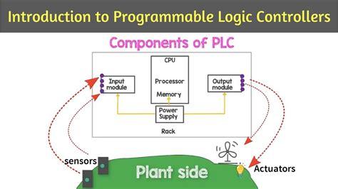 Sepatu Ftsp Intro Db block diagram programmable logic controller gallery how