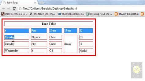 Html Table Cellpadding by Html Tutorial 6 Colspan Rowspan Cellspacing