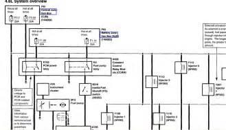 2000 mustang fuel wiring diagram fuel free printable wiring diagrams