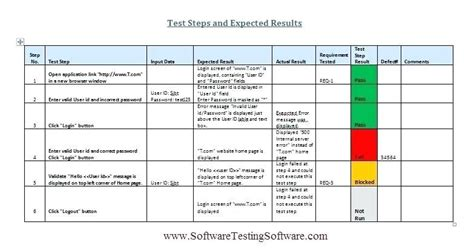 Uat Testing Template Best Business Template Uat Test Plan Template
