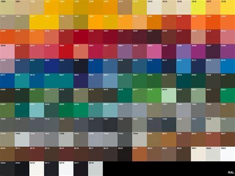 tavola colori html tabella colori ral e codici equivalenti per scrittura html