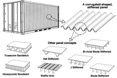 dimensioni interne container 20 piedi hypersizer cargo container