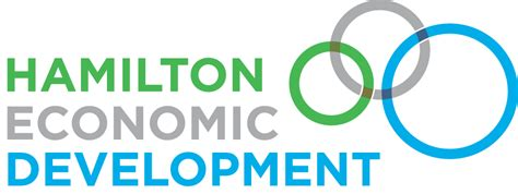 economic development carbon60 wordc hamilton 2015