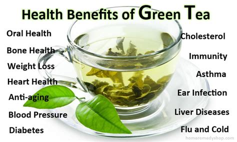 7 Delicious Ways To Get Your Green Tea by Green Tea For Slimming What Are The Benefits And