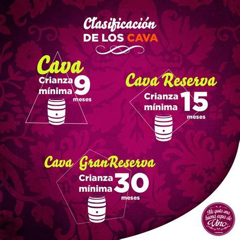 la crianza feliz spanish b006513i8e la crianza que tiene el vino cava para saber m 225 s