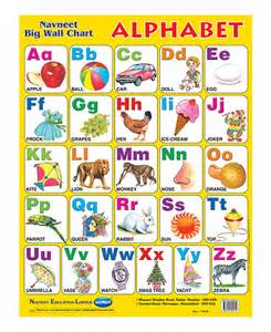 Gaming Home Decor buy navneet alphabets big wall chart online in india