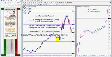 emini live trading room tradingstarpro emini live trading calls trading room performance