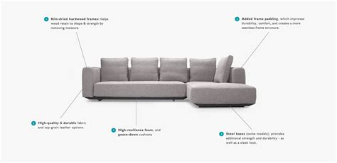 what is the definition of couch what to look for in a sofa
