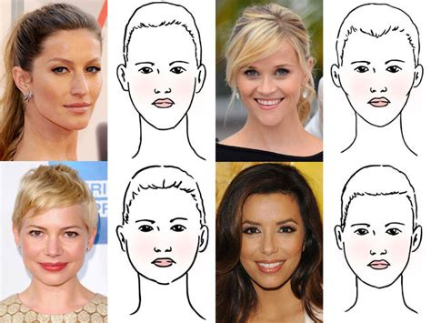 haircut based on your head shape hairstyles for face shape find what works for you today com