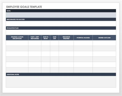 smart goals template for employees free goal setting and tracking templates smartsheet