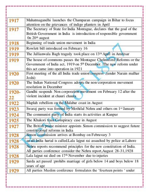 mahatma gandhi biography timeline mohandas gandhi timeline pictures to pin on pinterest