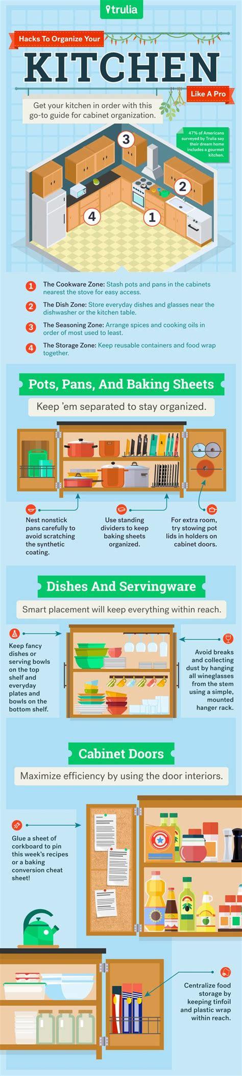 kitchen organization tips 14 ingenious kitchen organization tips infographic