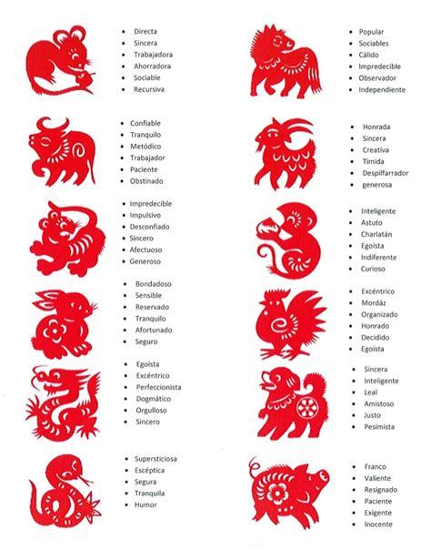 Animales Calendario Chino Horoscopo Chino