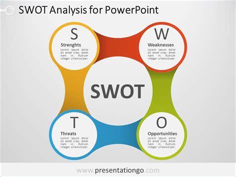 swot analysis ppt template free swot template powerpoint free pontybistrogramercy
