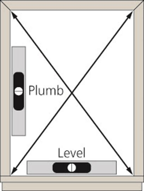 Meaning Of Plumb Line by What Do Quot Plumb Quot And Quot Level Quot Refer To Jeld Wen