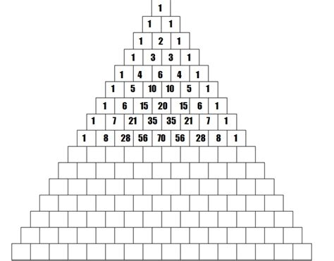 pattern grid oredict pascals triangle blank pictures