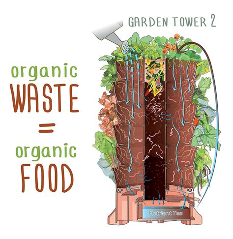 Garden Tower Project Giveaway - spring garden tower giveaway