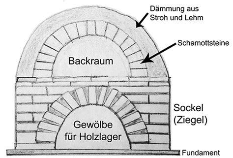 Steinbackofen Selber Bauen Kosten by Backofen Selber Bauen Ofen Aus Ziegeln Lehm Und Stroh