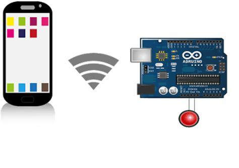 tutorialspoint iot json android tutorial phpsourcecode net