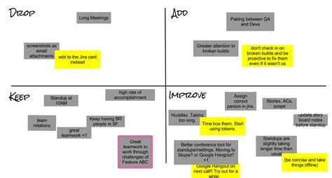 Agile Retrospective Technique 2 Innovative Agile Techniques And Practices Medium Agile Retrospective Template