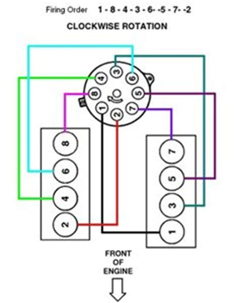 dodge 360 firing order diagram 1997 dodge 360 engine diagram 1997 dodge engine