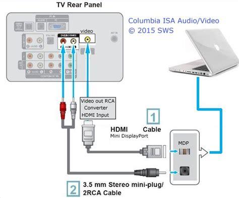 apple tv wiring diagram 23 wiring diagram images