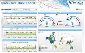 Sales Management Report Template dundas dashboard v2 0 demo