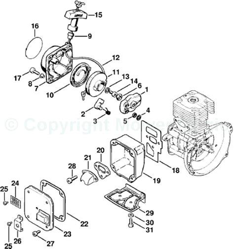 stihl fs 80 parts diagram stihl fs106 spares