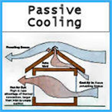 passive cooling house design passive solar cooling home plans 171 unique house plans