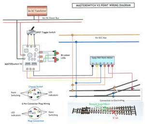 tortoise wiring diagram for controls get free image