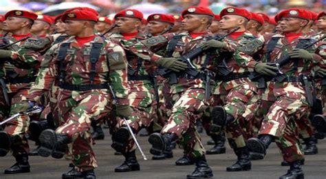 mengintip perbandingan kekuatan militer indonesia china