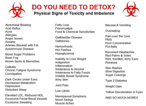 Eye Detox Symptoms by Do You Need To Detox If You Checked Even One Of The