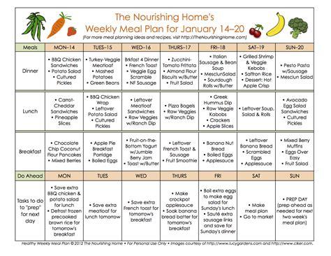 meal plan monday january 7 20 the nourishing home