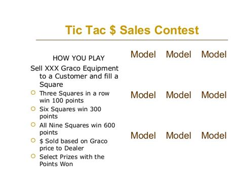 Sales Incentive Program Exles Sales Competition Template