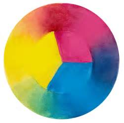 is blue a primary color cyan magenta yellow color wheel muir laws