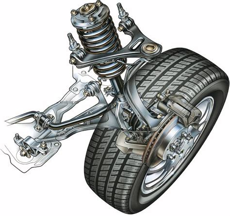 car suspension parts names car suspension parts names imgkid com the image