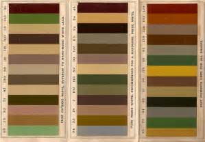 paint color schemes the old house blog historic paint colors for the
