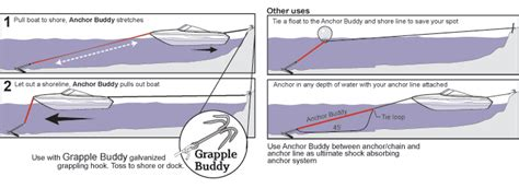 how to anchor a boat in a lake anchor buddy