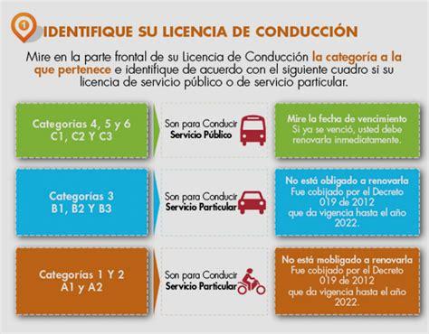 cuanto debo en multas a mi licencia de conducir tengo que centro de soluciones de transito sulicencia com